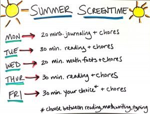 Summer screen time chart